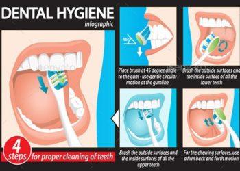 dental_hygiene_mk